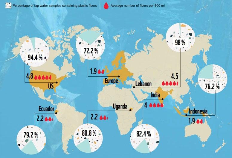 Infografica-su-inquinamento-ambientale-da-plastica-monouso-2