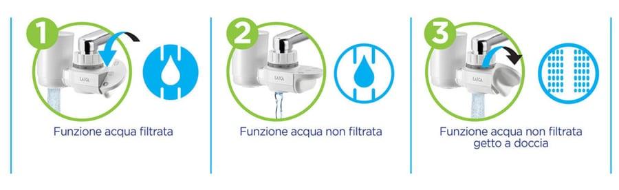 filtro per rubinetto venezia 3 funzioni